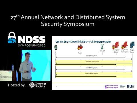 ndss-2020-mp4gt:-impersonation-attacks-in-4g-networks