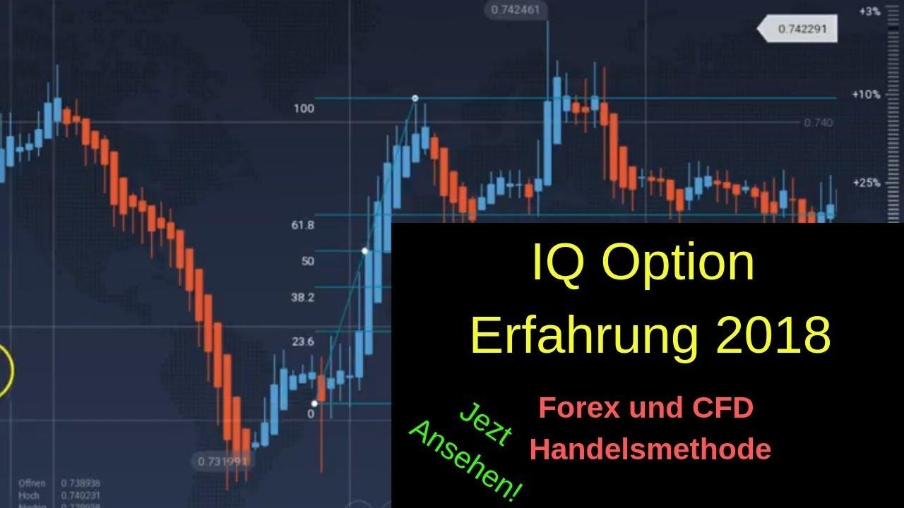 Erfahrung Iq Option