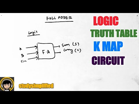 FULL ADDER - logic, truth table, sum and carry equations by K-map