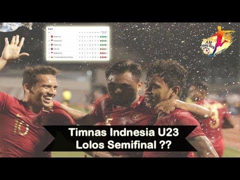 Timnas Indonesia U23 Masuk Semifinal Sea Games 2019 ? // Ini Keterangannya..