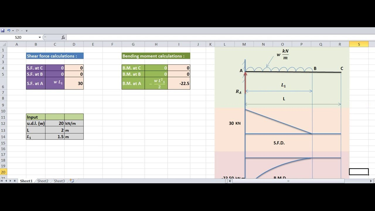 How To Draw Sfd Bmdcantilever Beam Gate 2017 Mechanical Will Calculate And Shear Force Bending Moment Diagram For 5