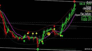 FOREX- ANOTHER LIVE TRADE UP 55 PIPS
