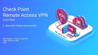 2.Check Point Remote Access VPN. Краткий обзор технологий