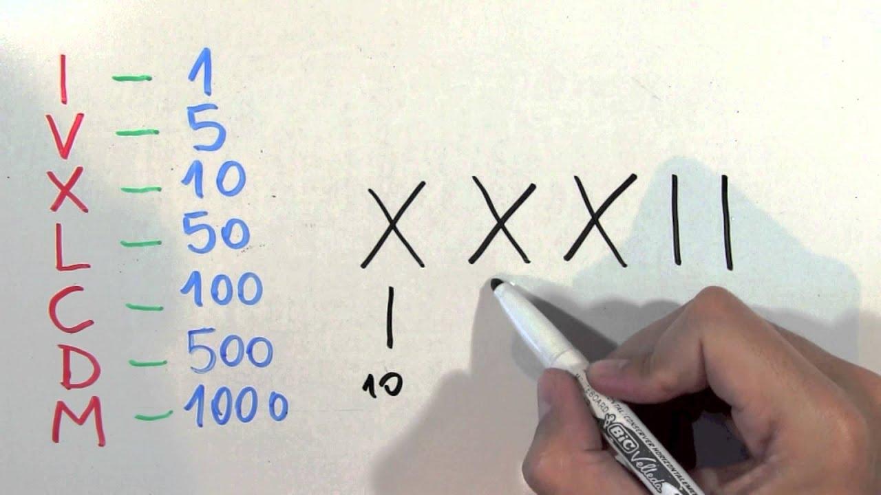 Cómo Se Escribe 32 Con Números Romanos Número Treinta Y Dos Xxxii
