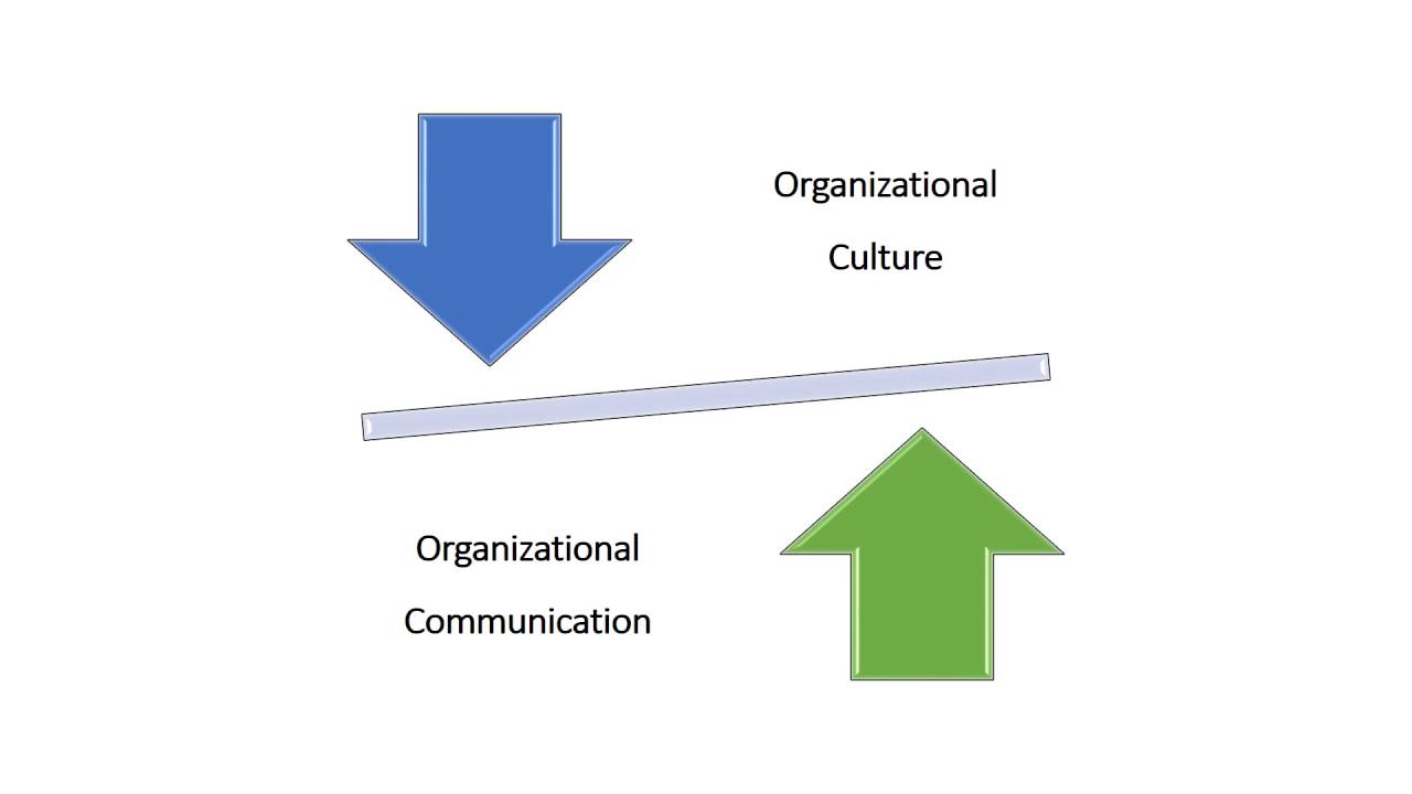 culture does relate communication organizational diversity Research explores the circumstances under which culture influences consumer-purchasing decisions.