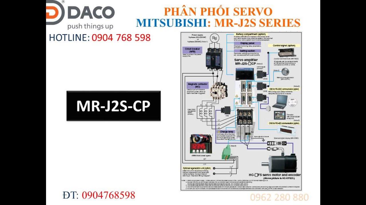 mr j2s 100a gi hn servo mitsubishi mr j2s 100a mr j2s 100b mr j2s rh youtube com J2S Services J2S Services