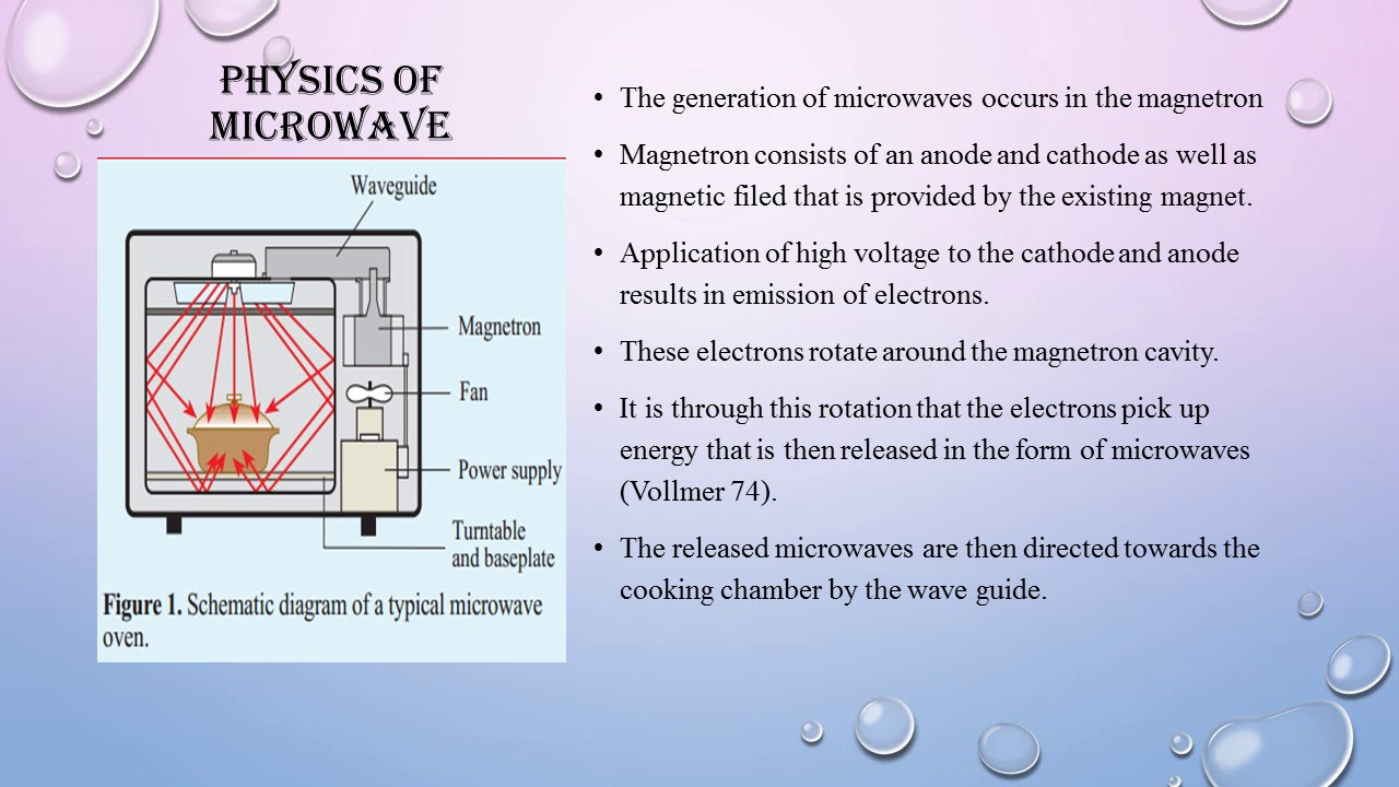 Typical Microwave Schematic Wiring Diagram Bruno Valet Plus Video Youtube Panasonic