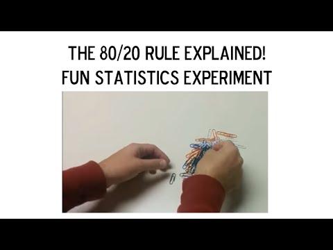 The 80-20 Rule Explained (Pareto Principle)
