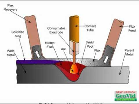 what is arc welding pdf