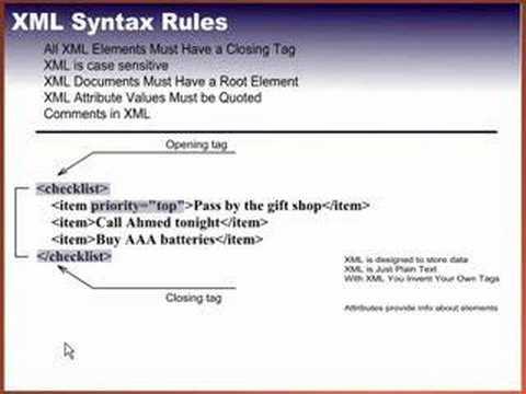 XML Explained (Arabic)