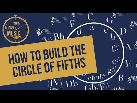 What Is The Circle of Fifths And How To Build It - TWO MINUTE MUSIC THEORY #18