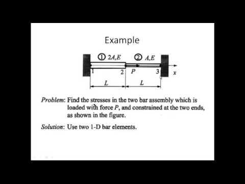 finite element method - YouTube
