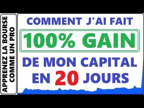 COMMENT FAIRE 100% DE SON CAPITAL EN 20 JOURS EN SCALPANT LES PENNY STOCKS A LA BOURSE