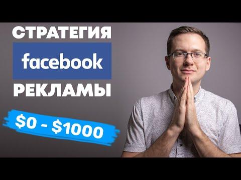 Реклама в Facebook Как настроить? Реклама в Фейсбук - Дропшиппинг на Shopify