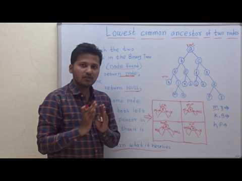 Lowest common ancestor of two nodes in Binary Tree Algorithm