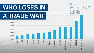 The Countries And Companies That Anti-Trade Policies Will Hurt