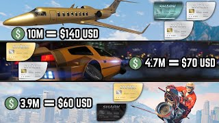The Problem With GTA Online