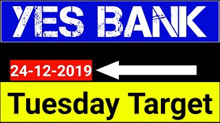 Yes bank Tuesday Target । Yes bank stock news । Yes bank latest news । YES bank share