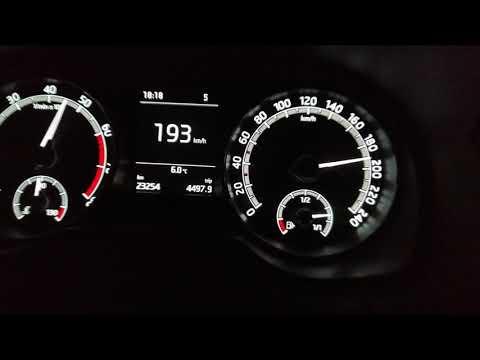 Skoda Fabia 1.0TSI 110ps Topspeed Beschleunigung 0-200 Km/h