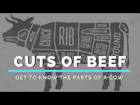 How to Butcher/Process a Beef Carcass - Marksbury Farm