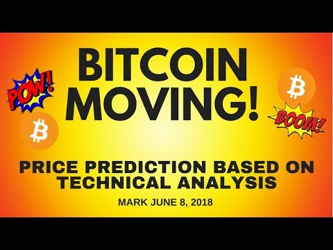 Bitcoin PRICE Prediction! Technical Analysis
