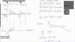 FE Exam Review: Structural Analysis (2015.09.10)