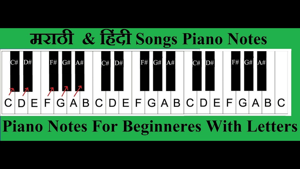 piano letters easy piano songs for beginners easy piano songs notes