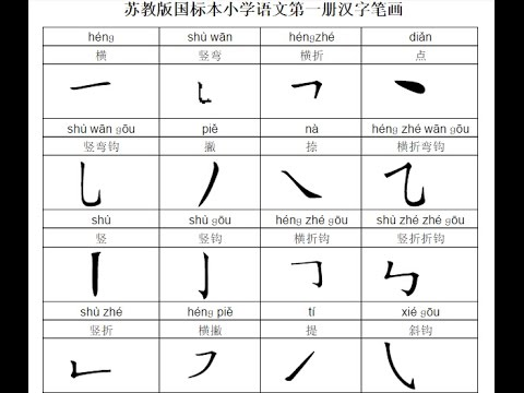 www.selfstudychinese.com Chinese Basic Strokes for Chinese character