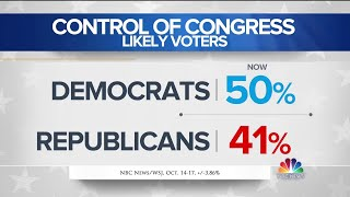 New NBC News / WSJ Poll: Turnout is going to be 'through the roof' | Meet The Press | NBC News
