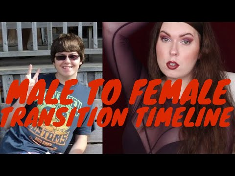 Bullied for Being Transgender | This Morning from YouTube · Duration:  3 minutes 24 seconds