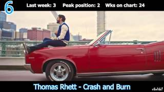 TOP 10 HOT COUNTRY SONGS (OCTOBER 3, 2015)