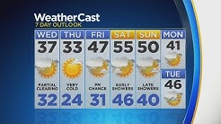 New York Weather: 12/11 Wednesday Afternoon Forecast