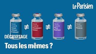 Voici les différences entre les 4 vaccins qui vont être massivement distribués en France