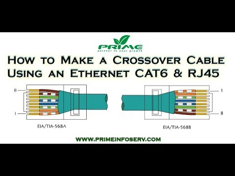 How To Make Crossover Ethernet Cable Using CAT6 and RJ45 - Cross ...