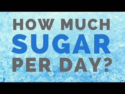 How Much Sugar Should I Eat Per Day?