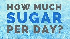 hqdefault - Diabetic Sugar Limit