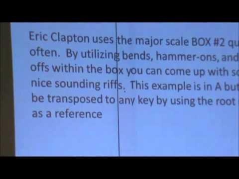Secret Of Blues Guitar Pt1
