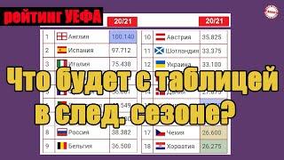 Как выглядит ТАБЛИЦА УЕФА после 1 2 Сколько принес Краснодар Арсенал и Шахтер