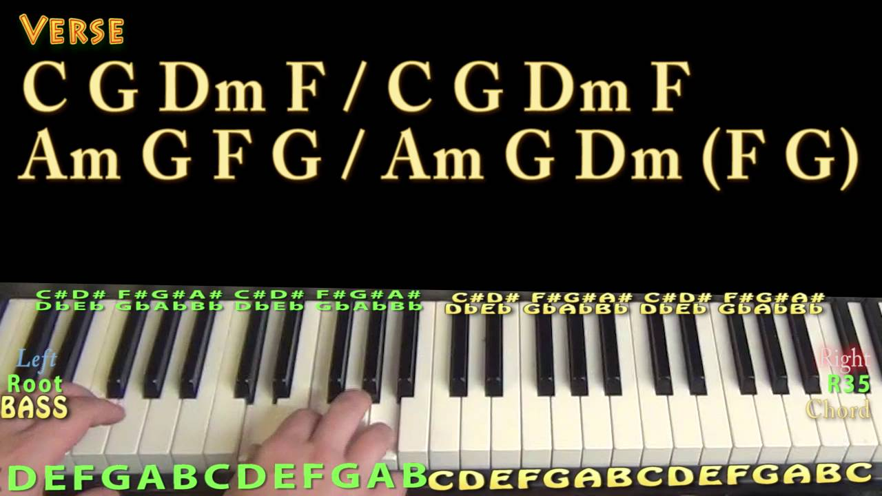 Mad ne yo piano lesson chord chart youtube hexwebz Choice Image