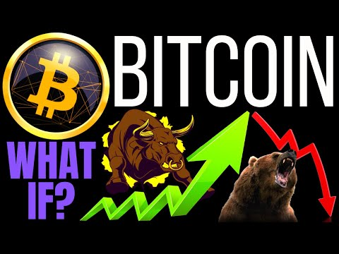 WHAT IF BITCOIN GOES BELOW 10K? Are You Prepared? Crypto BTC TA Price  Analysis News Trading Charts