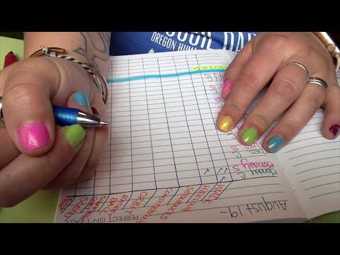 Dog Training Bullet Journal Plan With Me