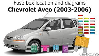 fuse box location and diagrams: chevrolet aveo (2003-2006) - youtube  youtube