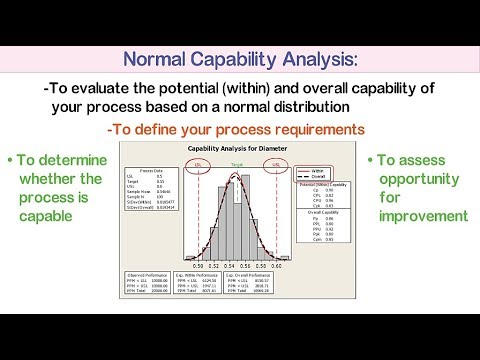 Normal Process Capability Analysis: Illustration with Practical Example thumbnail