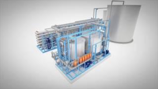 Hyflux Standard Membrane Systems