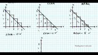 cU5L1a LRAM MRAM RRAM Rectangular Approximations left hand riemann calculus right