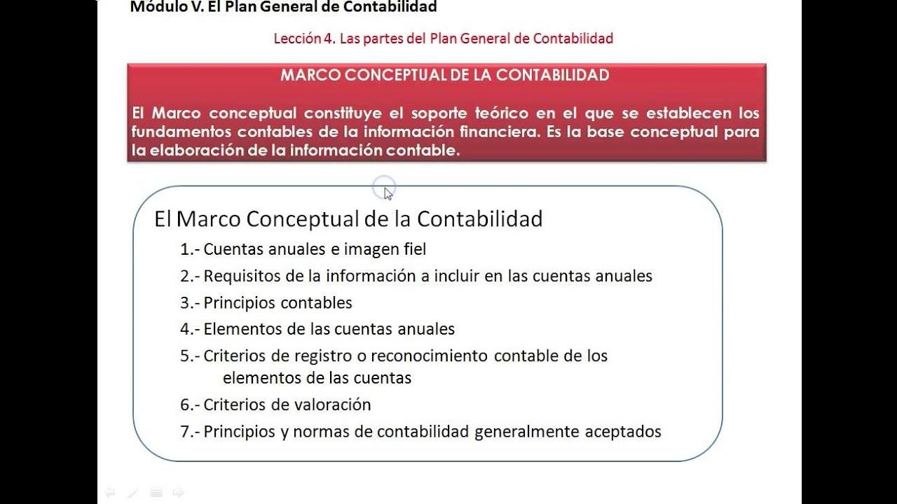 Las partes del Plan General de Contabilidad - YouTube