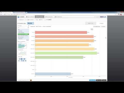 Fast track your workforce analytics with Visier - Webinar