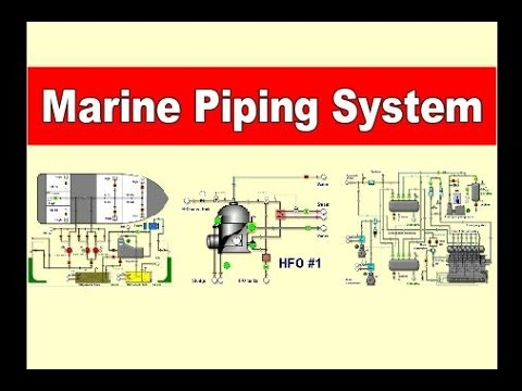 marine piping system piping analysis youtube rh youtube com