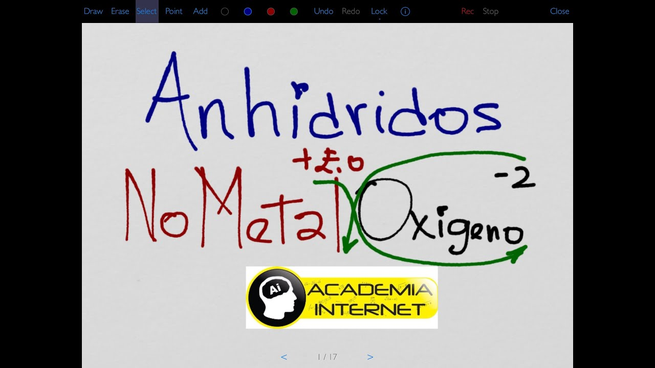 Anhídridos óxidos ácidos Youtube
