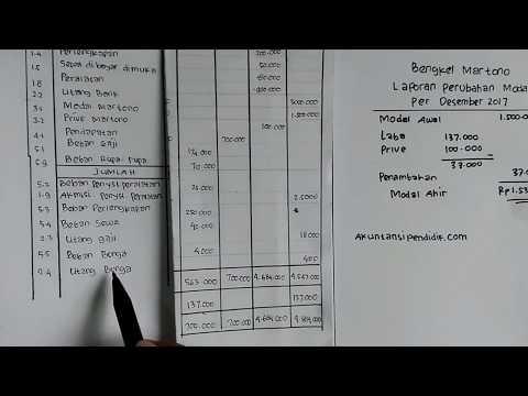 cara-membuat-laporan-keuangan-perusahaan-jasa